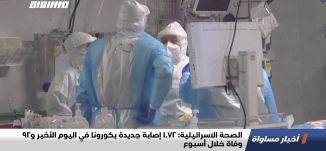 الصحة الاسرائيلية: 1072 إصابة جديدة بكورونا في اليوم الأخير و92 وفاة خلال أسبوع،اخبارمساواة،27.11.20