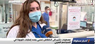 معطيات تشير إلى انخفاض نسبي بعدد إصابات كورونا في المجتمع العربي،تقرير،اخبارمساواة،04.10.2020