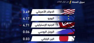 أخبار اقتصادية - سوق العملة -25-9-2017 - قناة مساواة الفضائية - MusawaChannel
