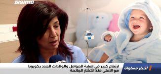 ارتفاع كبير في إصابة الحوامل والوالدات الجدد بكورونا هو الأعلى منذ انتشار الجائحة،تقرير،اخبار،23.2