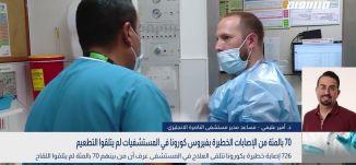 بانوراما مساواة: 70 بالمئة من الإصابات الخطيرة بفيروس كورونا في المستشفيات لم يتلقوا التطعيم