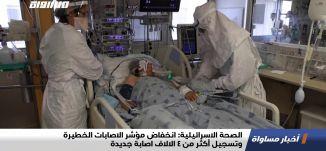 الصحة الاسرائيلية: انخفاض مؤشر الاصابات الخطيرة وتسجيل أكثر من 4 الالاف اصابة جديدة