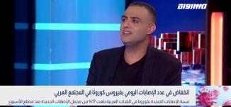 بانوراما مساواة : انخفاض في عدد الإصابات اليومي بفيروس كورونا في المجتمع العربي