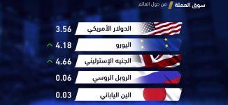 أخبار اقتصادية - سوق العملة -29-7-2017 - قناة مساواة الفضائية - MusawaChannel