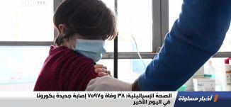 الصحة الإسرائيلية: 38 وفاة و7597 إصابة جديدة بكورونا في اليوم الأخير،اخبارمساواة،08.01.2021،مساواة