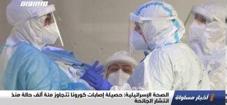 الصحة الإسرائيلية: حصيلة إصابات كورونا تتجاوز مئة ألف حالة منذ انتشار الجائحة،اخبارمساواة،22.08