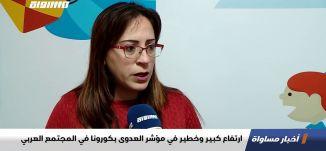 ارتفاع كبير وخطير في مؤشر العدوى بكورونا في المجتمع العربي