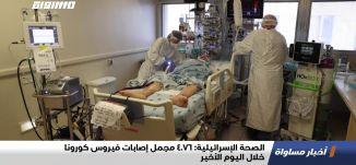 الصحة الإسرائيلية: 4076 إصابة جديدة بفيروس كورونا خلال اليوم الأخير،اخبارمساواة،18.02.21،قناة مساواة