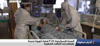 الصحة الإسرائيلية- 3089 إصابة كورونا جديدة وارتفاع عد