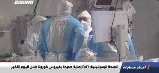 الصحة الإسرائيلية: 2821 إصابة جديدة بفيروس كورونا خلال اليوم الأخير،اخبارمساواة،21.12.2020،مساواة