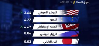 أخبار اقتصادية - سوق العملة -28-8-2018 - قناة مساواة الفضائية - MusawaChannel