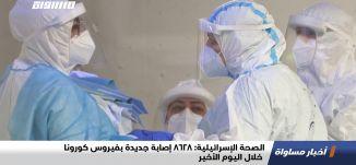 الصحة الإسرائيلية: 8628 إصابة جديدة بفيروس كورونا خلال اليوم الأخير،اخبارمساواة،26.01.21،قناة مساواة