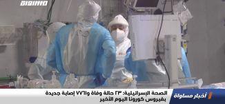الصحة الإسرائيلية: 23 حالة وفاة و7761 إصابة جديدة بفيروس كورونا اليوم الأخير،اخبارمساواة،09.02.2021