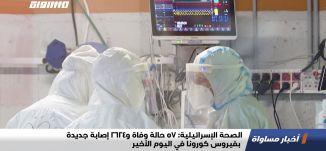 الصحة الإسرائيلية: 57 حالة وفاة و2624 إصابة جديدة بفيروس كورونا في اليوم الأخير،اخبارمساواة،07.02.21