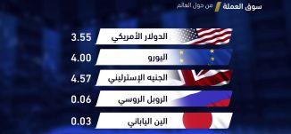 أخبار اقتصادية - سوق العملة -4-6-2017 - قناة مساواة الفضائية - MusawaChannel