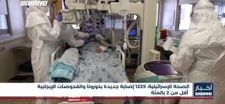 أخبار مساواة: الصحة الإسرائيلية.. 1225 إصابة جديدة بكورونا والفحوصات الإيجابية أقل من 2 بالمئة