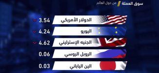 أخبار اقتصادية - سوق العملة - 8-9-2017 - قناة مساواة الفضائية - MusawaChannel