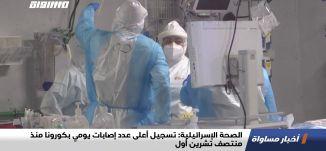 الصحة الإسرائيلية: تسجيل أعلى عدد إصابات يومي بكورونا منذ منتصف تشرين أول،اخبارمساواة،8.12.20،مساواة
