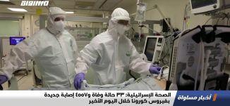 الصحة الإسرائيلية: 33 حالة وفاة و4557 إصابة جديدة بفيروس كورونا خلال اليوم الأخير،اخبارمساواة،08.02