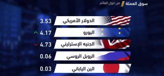 أخبار اقتصادية - سوق العملة -30-9-2017 - قناة مساواة الفضائية - MusawaChannel