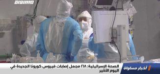 الصحة الإسرائيلية: 218 مجمل إصابات فيروس كورونا الجديدة في اليوم الأخير،اخبارمساواة،01.11.20،مساواة