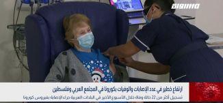 أكثر من 17% من الإصابات الأخيرة بكورونا هي لمواطنين عرب في البلاد،بشارة بشارات،بانوراما مساواة،13.12