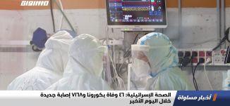 الصحة الإسرائيلية: 46 وفاة بكورونا و7168 إصابة جديدة خلال اليوم الأخير،اخبارمساواة،05.02.2021،مساواة