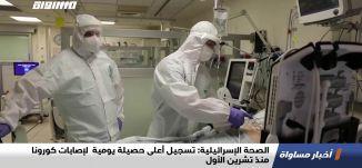 الصحة الإسرائيلية:تسجيل أعلى حصيلة يومية  لإصابات كورونا منذ تشرين الأول،اخبارمساواة،22.12.20،مساواة