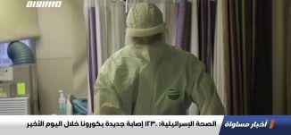 الصحة الإسرائيلية: 1230 إصابة جديدة بكورونا خلال اليوم الأخير،اخبارمساواة،07.12.2020،قناة مساواة
