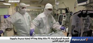 الصحة الإسرائيلية: 34 حالة وفاة و7385 إصابة جديدة بكورونا خلال اليوم الأخير،اخبارمساواة،04.02.2021