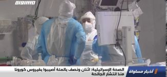 الصحة الإسرائيلية: اثنان ونصف بالمئة أصيبوا بفيروس كورونا منذ انتشار الجائحة ،اخبارمساواة،27.09.2020