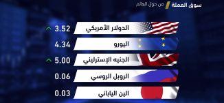 أخبار اقتصادية - سوق العملة -13-4-2018 - قناة مساواة الفضائية - MusawaChannel