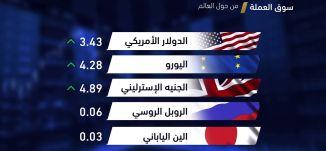 أخبار اقتصادية - سوق العملة -2-2-2018 - قناة مساواة الفضائية  - MusawaChannel