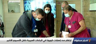 ارتفاع عدد إصابات كورونا في البلدات العربية خلال الأسبوع الأخير