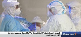 الصحة الإسرائيلية: 23 حالة وفاة و2596 إصابة بفيروس كورونا خلال اليوم الأخير،اخبارمساواة،31.01.2021
