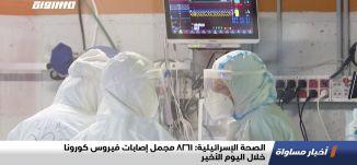 الصحة الإسرائيلية: 8261 مجمل إصابات فيروس كورونا خلال اليوم الأخير،اخبارمساواة،02.02.21،قناة مساواة
