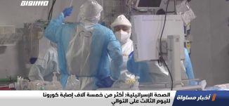 الصحة الإسرائيلية: أكثر من خمسة آلاف إصابة كورونا لليوم الثالث على التوالي،اخبارمساواة،31.12،مساواة