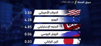 أخبار اقتصادية - سوق العملة -9-2-2018 - قناة مساواة الفضائية  - MusawaChannel