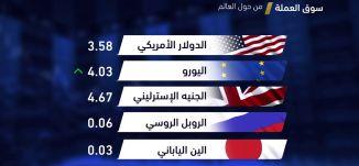 أخبار اقتصادية - سوق العملة - 23-5-2017 - قناة مساواة الفضائية - MusawaChannel