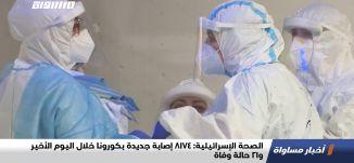 الصحة الإسرائيلية: 8174 إصابة جديدة بكورونا خلال اليوم الأخير و21 حالة وفاة،اخبارمساواة،21.01.2021