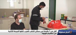 أقل من 2 بالمئة من سكان النقب العرب تلقوا الجرعة الثانية من تطعيم كورونا،تقرير،اخبارمساواة،01.02.21