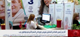أكثر من أربعين بالمئة من المصابين بفيروس كورونا في الشهر الأخير هم مواطنون عرب