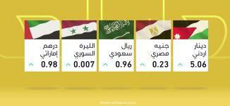 اسعار العملات العالمية لهذا اليوم،أخبار اقتصادية ،18.04.2020،قناة مساواة