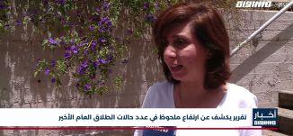 أخبار مساواة: حزب شاس يقدم مشروع قانون الانتخاب المباشر لرئيس الحكومة الإسرائيلية