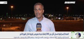 الصحة الإسرائيلية تسجل أقل من 2400 إصابة جديدة بكورونا خلال اليوم الأخير،ياسر العقبي،بانوراما،14.10