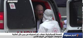 الصحة الإسرائيلية: مصاب تم تسجيله من بين كل ثمانية فحوصات كورونا في اليوم الأخير،اخبارمساواة،07.09