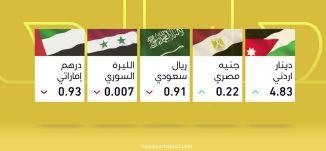 اسعار العملات العالمية لهذا اليوم،أخبار اقتصادية ،26.02.2020،قناة مساواة