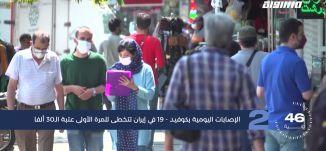 مساواة 60 ثانية: الإصابات اليومية بكوفيد-19 في إيران تتخطى للمرة الأولى عتبة الـ30 ألفا