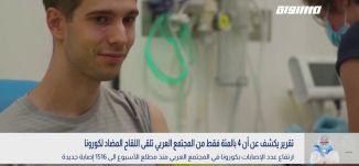 العرب يغيبون عن تلقي التطعيم ضد كورونا،د. محمد خطيب،بانوراما مساواة،30.12.2020،قناة مساواة