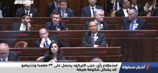 استطلاع رأي: حزب الليكود يحصل على 32 مقعدا ونتنياهو قد يشكل حكومة ضيقة،اخبارمساواة،02.02.2021،مساواة